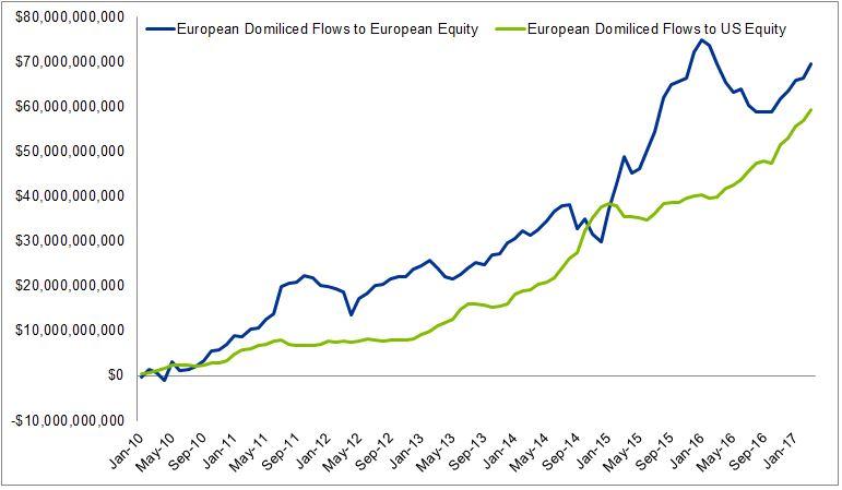 europe-flows